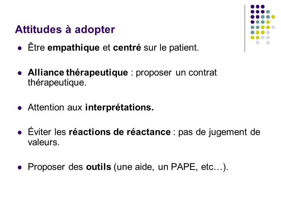 Attitudes à adopter Être empathique et centré sur le patient. Alliance thérapeutique : proposer un contrat thérapeutique. Attention aux interprétation