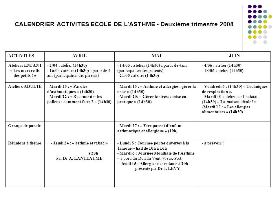 CALENDRIER ACTIVITES ECOLE DE LASTHME - Deuxième trimestre 2008 ACTIVITESAVRILMAIJUIN Ateliers ENFANT « Les mercredis des petits ! » - 2/04 : atelier