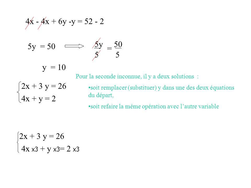 4x - 4x + 6y -y = 52 - 2 5y = 50 55 = y = 10 4x + y = 2 2x + 3 y = 26 Pour la seconde inconnue, il y a deux solutions : soit remplacer (substituer) y