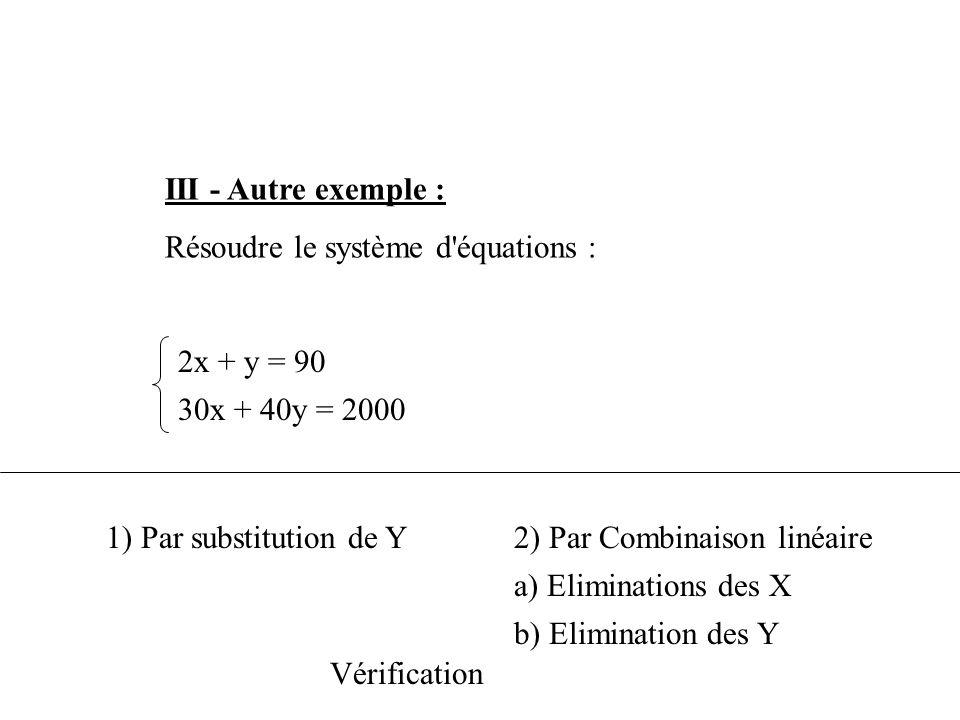 III - Autre exemple : Résoudre le système d'équations : 2x + y = 90 30x + 40y = 2000 1) Par substitution de Y2) Par Combinaison linéaire a) Eliminatio