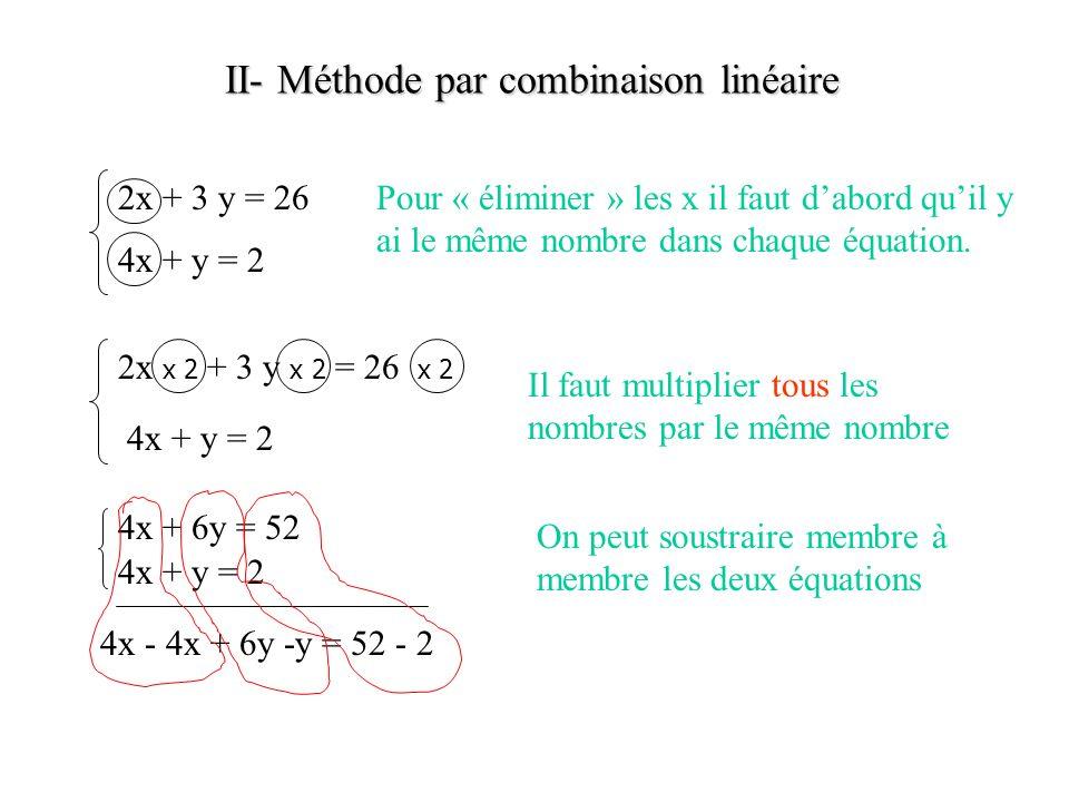 4x - 4x + 6y -y = 52 - 2 5y = 50 55 = y = 10 4x + y = 2 2x + 3 y = 26 Pour la seconde inconnue, il y a deux solutions : soit remplacer (substituer) y dans une des deux équations du départ, soit refaire la même opération avec lautre variable 4x x3 + y x3 = 2 x3 2x + 3 y = 26
