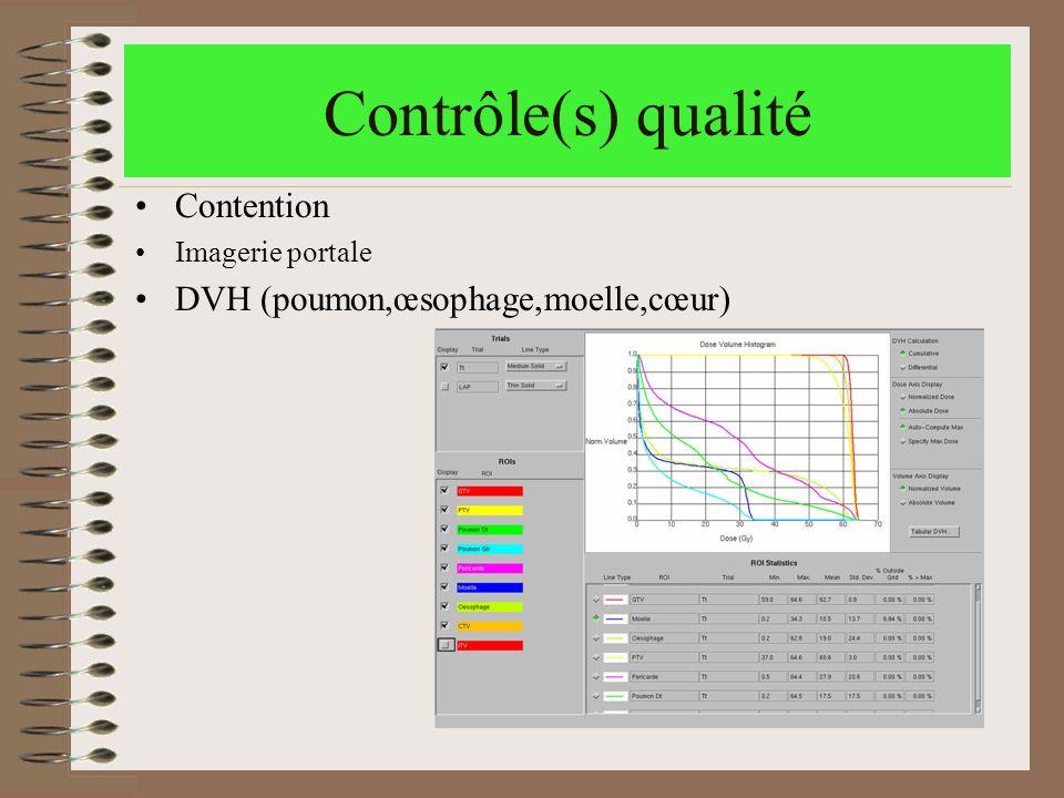 Contrôle(s) qualité Contention Imagerie portale DVH (poumon,œsophage,moelle,cœur)