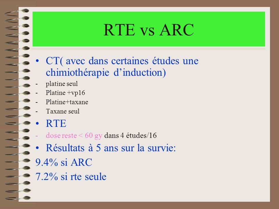 RTE vs ARC CT( avec dans certaines études une chimiothérapie dinduction) -platine seul -Platine +vp16 -Platine+taxane -Taxane seul RTE -dose reste < 6