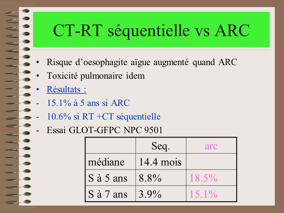 CT-RT séquentielle vs ARC Risque doesophagite aïgue augmenté quand ARC Toxicité pulmonaire idem Résultats : -15.1% à 5 ans si ARC -10.6% si RT +CT séq