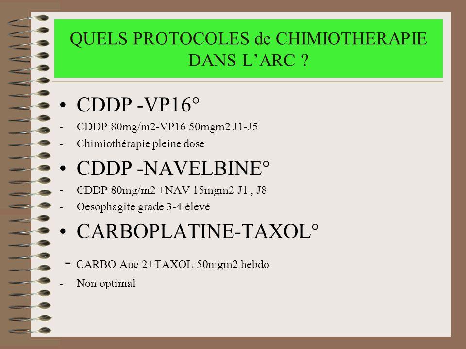 QUELS PROTOCOLES de CHIMIOTHERAPIE DANS LARC ? CDDP -VP16° -CDDP 80mg/m2-VP16 50mgm2 J1-J5 -Chimiothérapie pleine dose CDDP -NAVELBINE° -CDDP 80mg/m2
