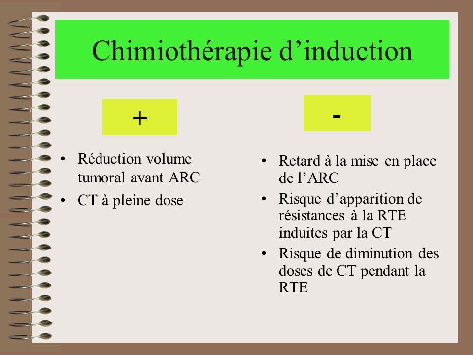 Chimiothérapie dinduction Réduction volume tumoral avant ARC CT à pleine dose Retard à la mise en place de lARC Risque dapparition de résistances à la