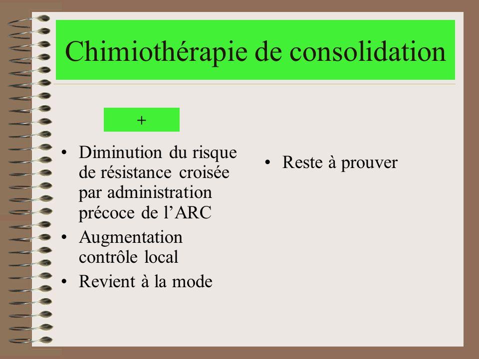 Chimiothérapie de consolidation Diminution du risque de résistance croisée par administration précoce de lARC Augmentation contrôle local Revient à la