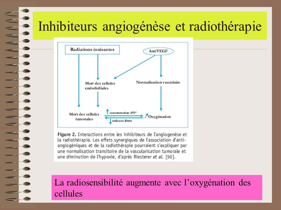 Inhibiteurs angiogénèse et radiothérapie La radiosensibilité augmente avec loxygénation des cellules