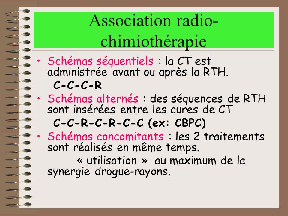 Association radio- chimiothérapie Schémas séquentiels : la CT est administrée avant ou après la RTH. C-C-C-R Schémas alternés : des séquences de RTH s