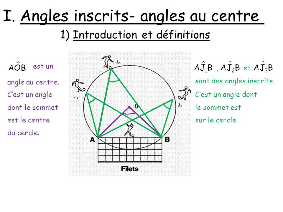 I. Angles inscrits- angles au centre 1) Introduction et définitions est un angle au centre. Cest un angle dont le sommet est le centre du cercle., et