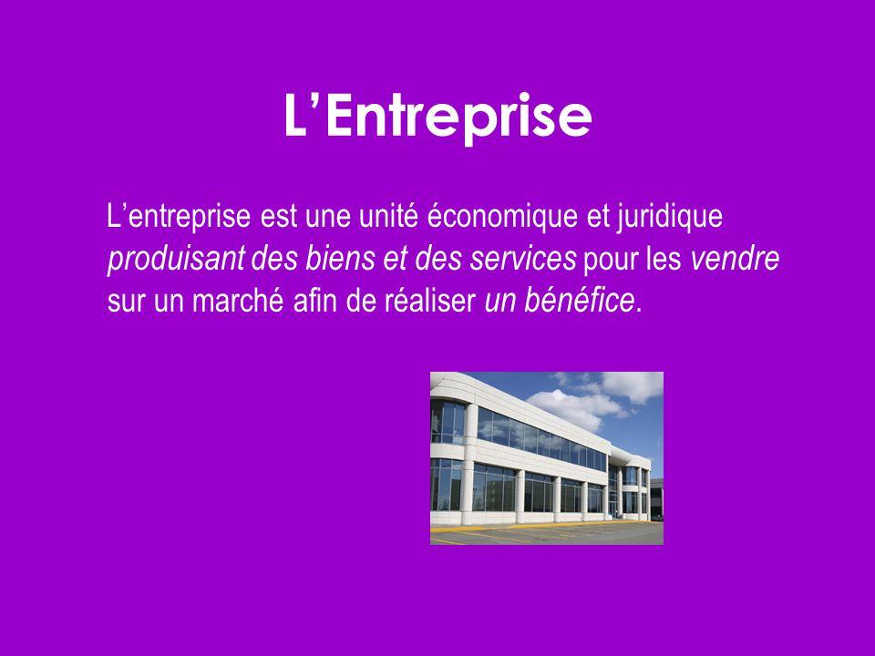 LEntreprise Lentreprise est une unité économique et juridique produisant des biens et des services pour les vendre sur un marché afin de réaliser un b