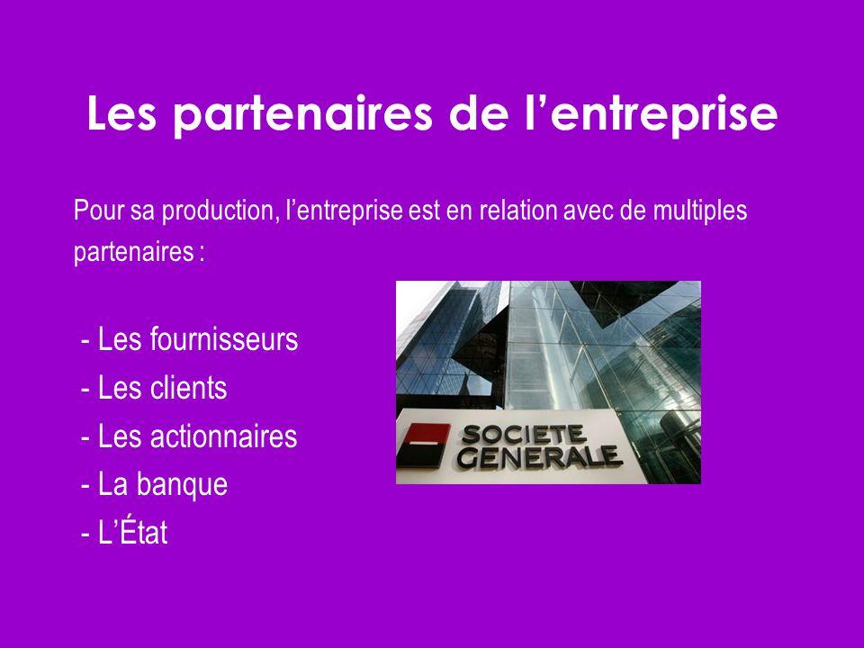 Les partenaires de lentreprise Pour sa production, lentreprise est en relation avec de multiples partenaires : - Les fournisseurs - Les clients - Les actionnaires - La banque - LÉtat