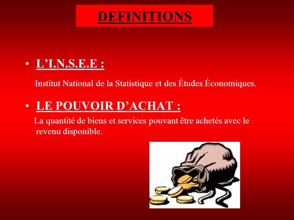 DEFINITIONS LI.N.S.E.E : Institut National de la Statistique et des Études Économiques. LE POUVOIR DACHAT : La quantité de biens et services pouvant ê