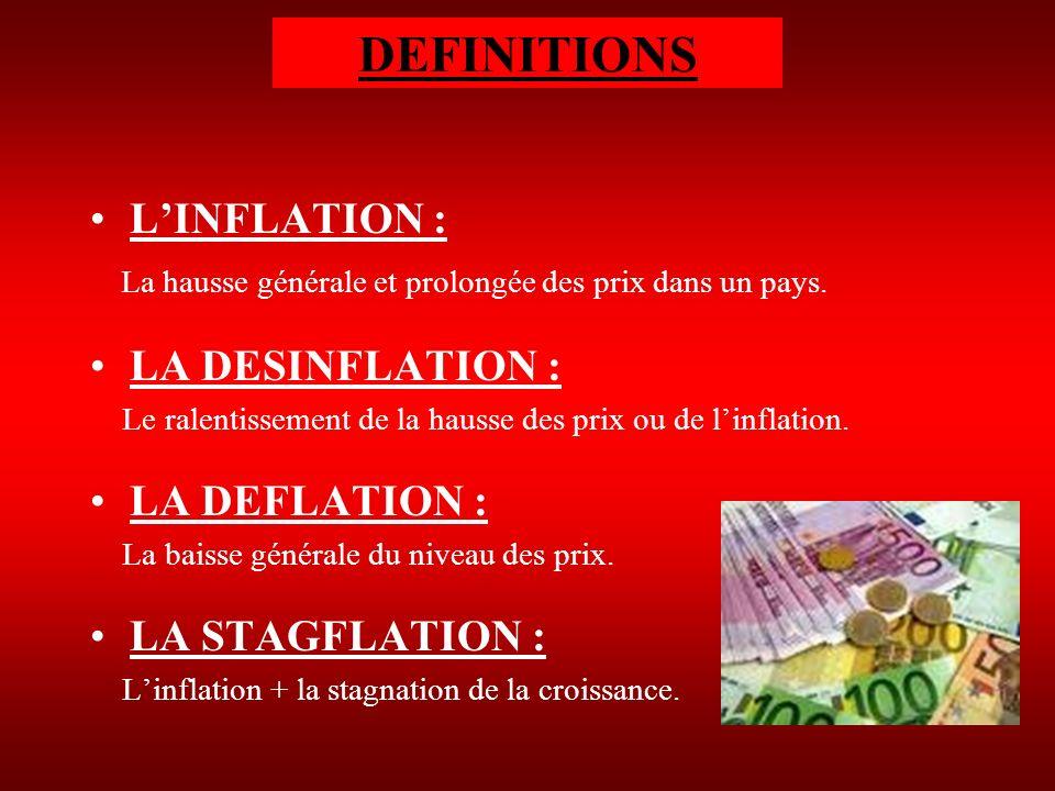 DEFINITIONS LINFLATION : La hausse générale et prolongée des prix dans un pays. LA DESINFLATION : Le ralentissement de la hausse des prix ou de linfla