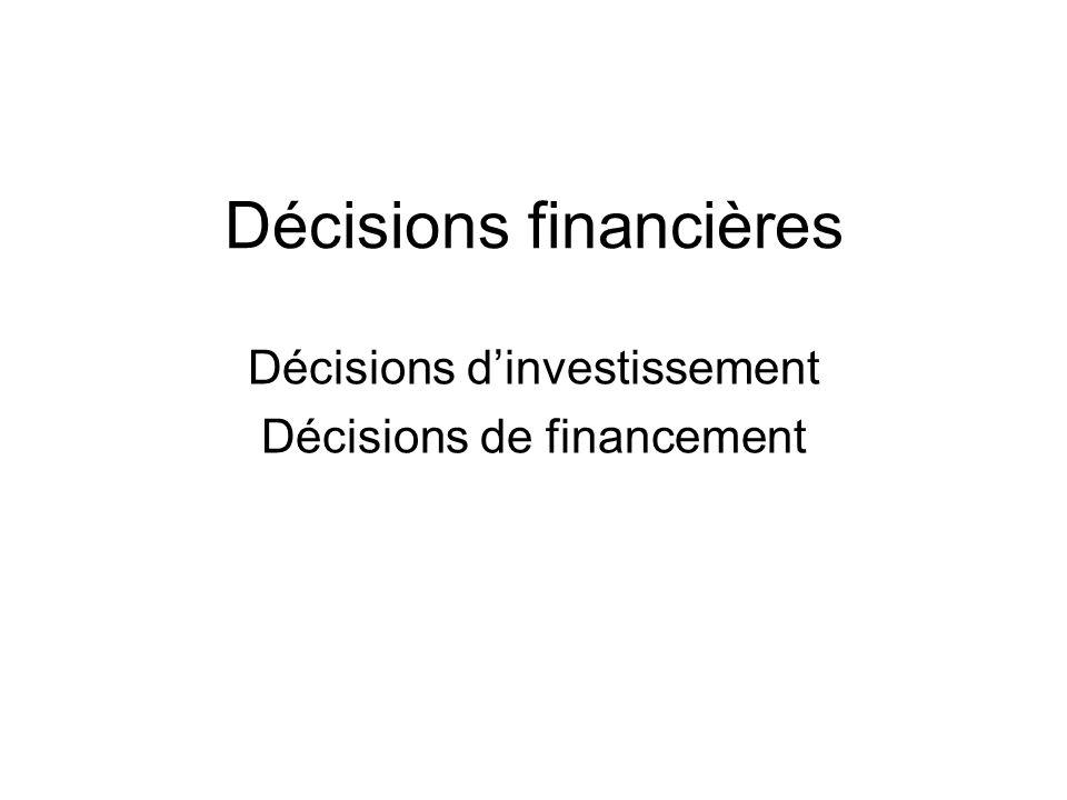 Décisions financières Décisions dinvestissement Décisions de financement