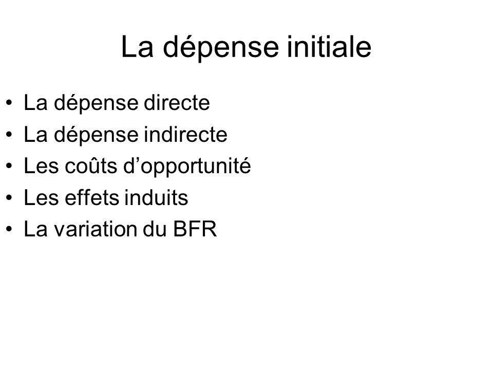 La dépense initiale La dépense directe La dépense indirecte Les coûts dopportunité Les effets induits La variation du BFR
