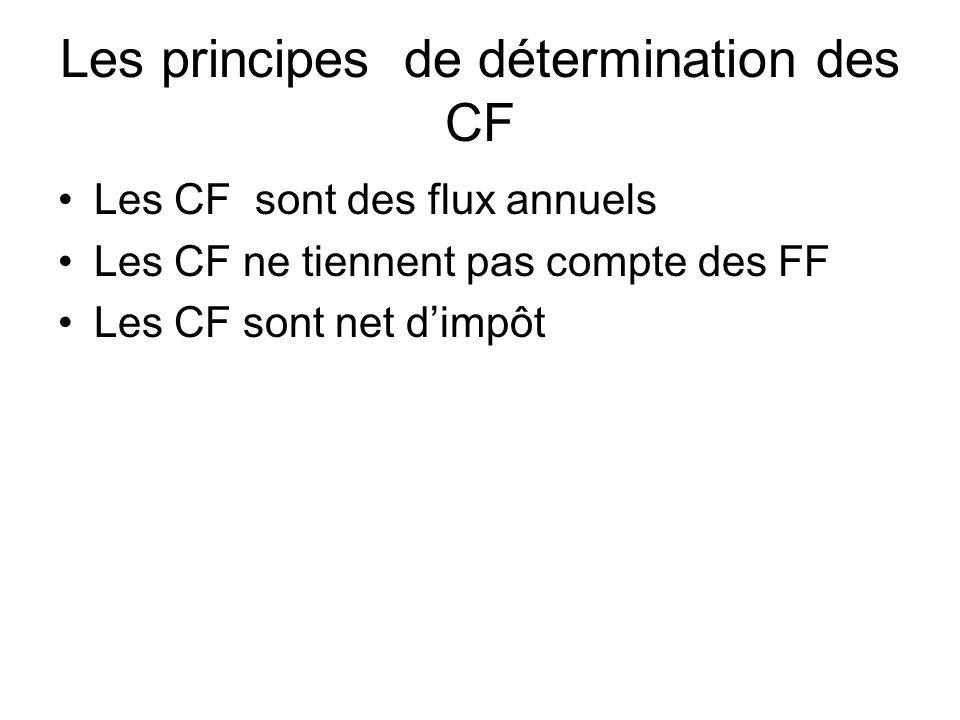 Les principes de détermination des CF Les CF sont des flux annuels Les CF ne tiennent pas compte des FF Les CF sont net dimpôt