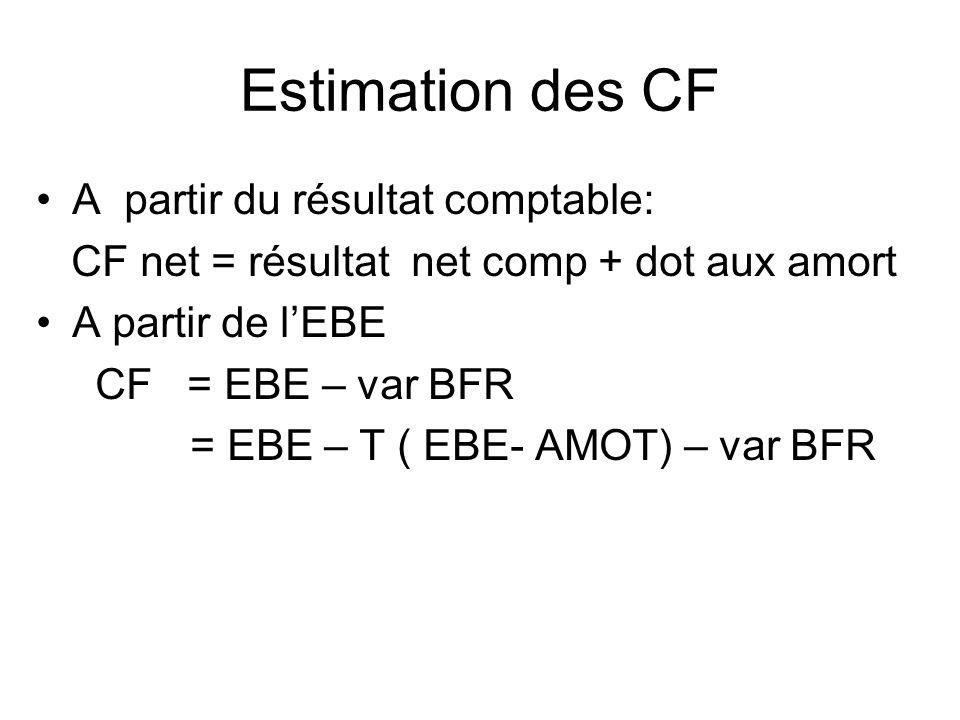 Estimation des CF A partir du résultat comptable: CF net = résultat net comp + dot aux amort A partir de lEBE CF = EBE – var BFR = EBE – T ( EBE- AMOT) – var BFR