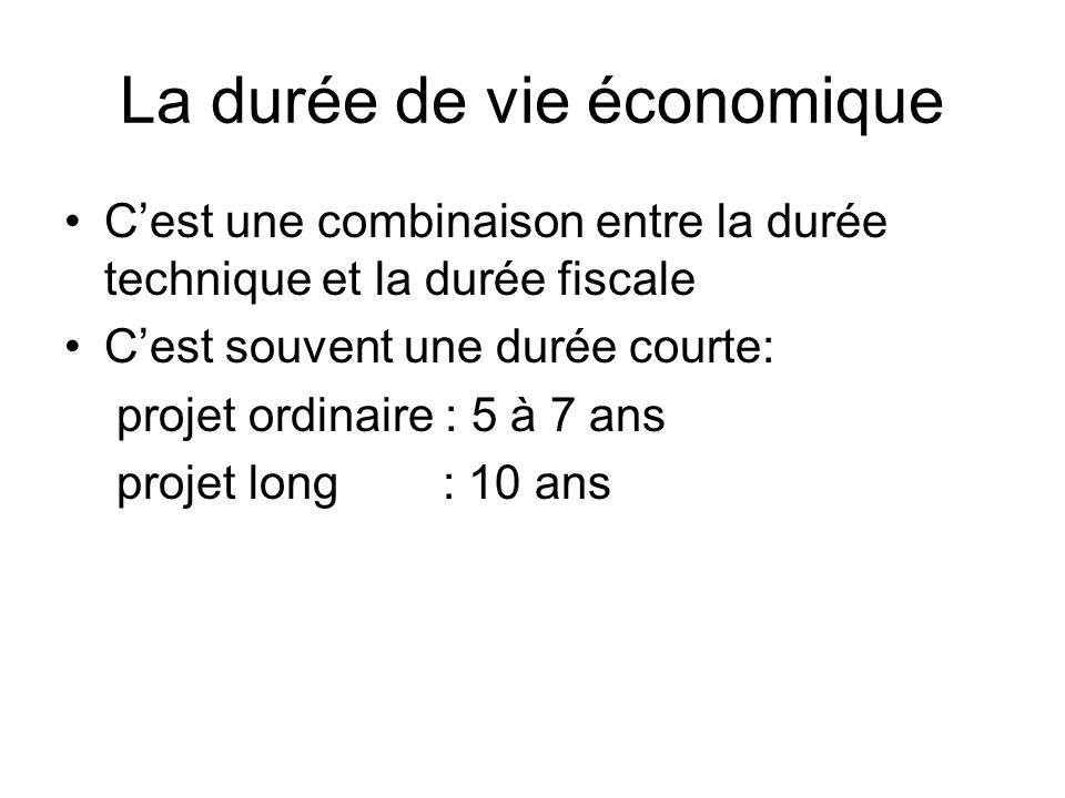 La durée de vie économique Cest une combinaison entre la durée technique et la durée fiscale Cest souvent une durée courte: projet ordinaire : 5 à 7 ans projet long : 10 ans