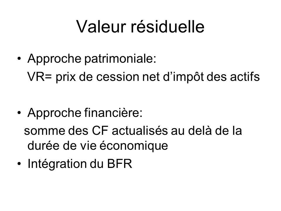 Valeur résiduelle Approche patrimoniale: VR= prix de cession net dimpôt des actifs Approche financière: somme des CF actualisés au delà de la durée de vie économique Intégration du BFR