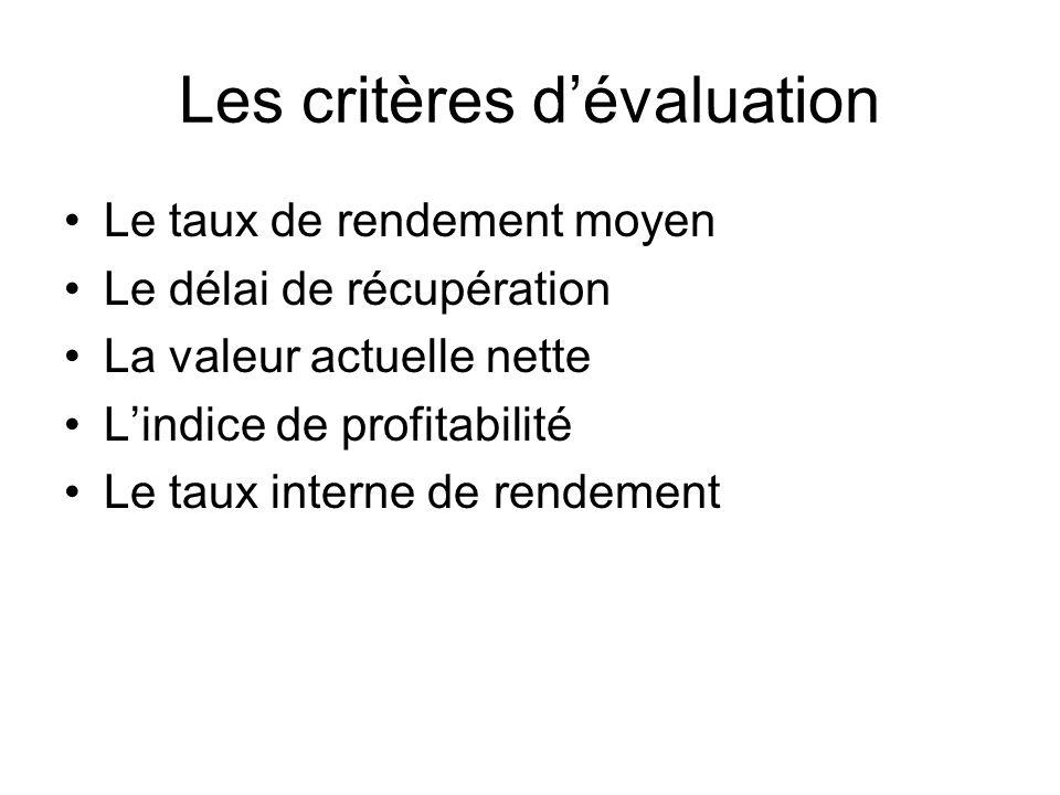 Les critères dévaluation Le taux de rendement moyen Le délai de récupération La valeur actuelle nette Lindice de profitabilité Le taux interne de rendement
