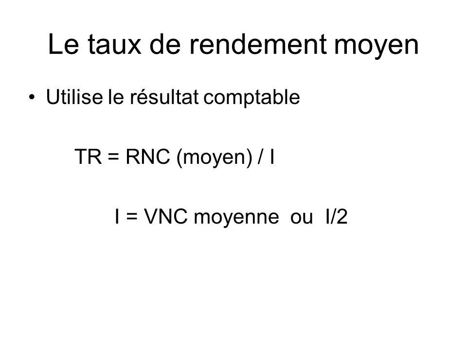 Le taux de rendement moyen Utilise le résultat comptable TR = RNC (moyen) / I I = VNC moyenne ou I/2