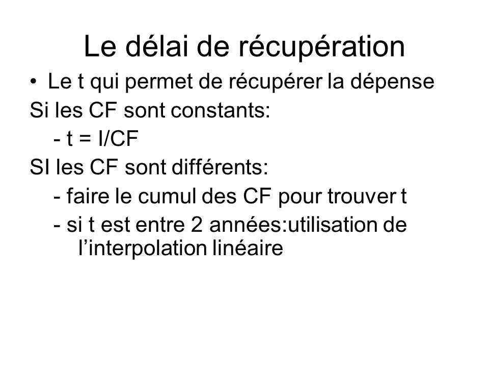 Le délai de récupération Le t qui permet de récupérer la dépense Si les CF sont constants: - t = I/CF SI les CF sont différents: - faire le cumul des CF pour trouver t - si t est entre 2 années:utilisation de linterpolation linéaire