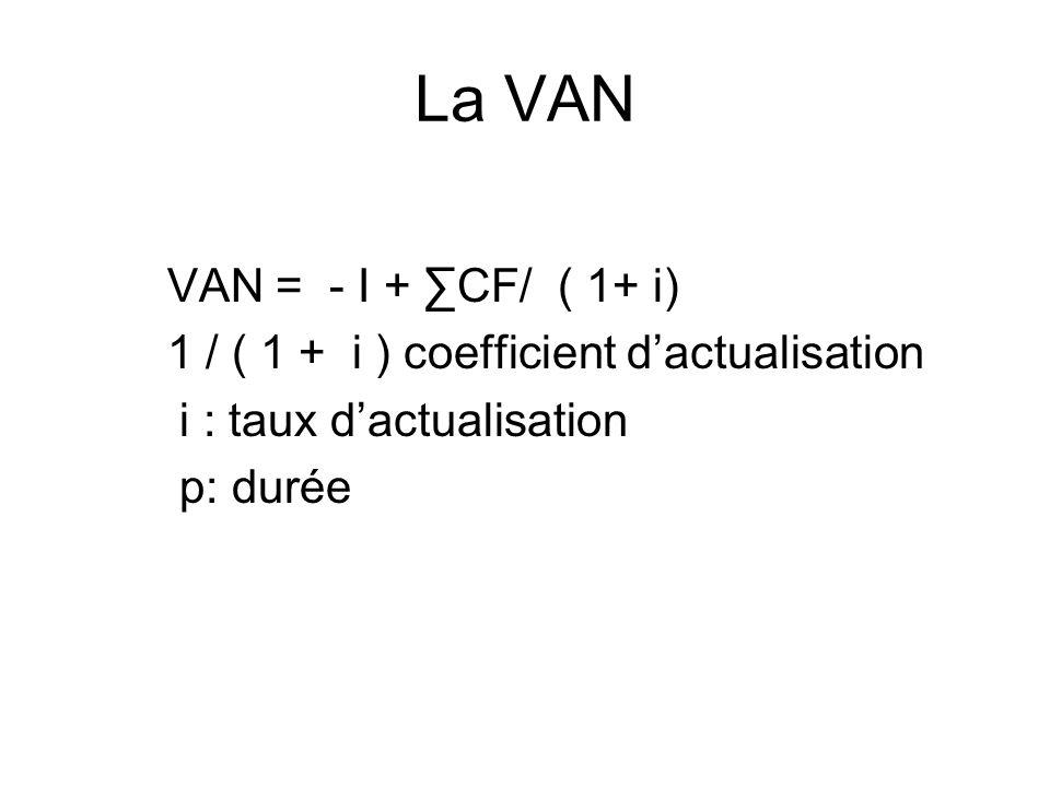 La VAN VAN = - I + CF/ ( 1+ i) 1 / ( 1 + i ) coefficient dactualisation i : taux dactualisation p: durée