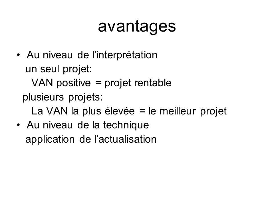 avantages Au niveau de linterprétation un seul projet: VAN positive = projet rentable plusieurs projets: La VAN la plus élevée = le meilleur projet Au niveau de la technique application de lactualisation