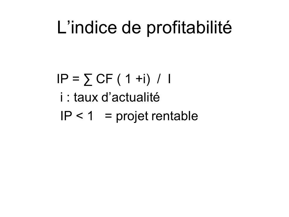 Lindice de profitabilité IP = CF ( 1 +i) / I i : taux dactualité IP < 1 = projet rentable