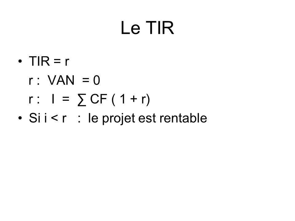 Le TIR TIR = r r : VAN = 0 r : I = CF ( 1 + r) Si i < r : le projet est rentable
