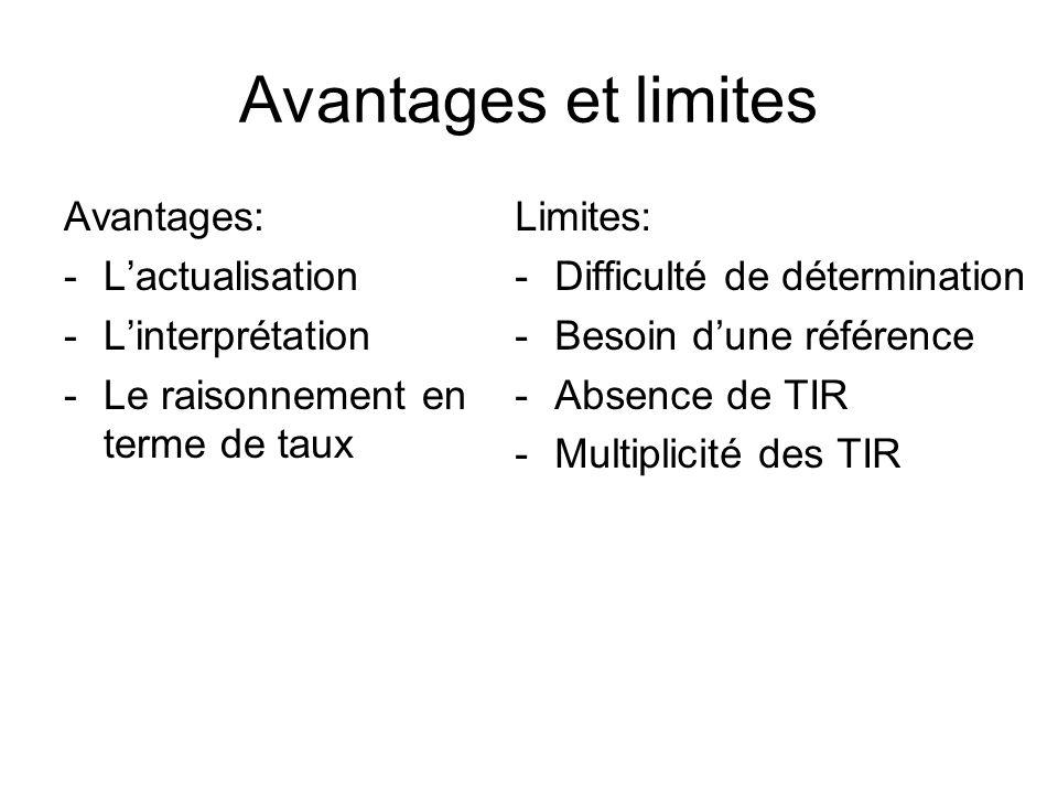 Avantages et limites Avantages: -Lactualisation -Linterprétation -Le raisonnement en terme de taux Limites: -Difficulté de détermination -Besoin dune référence -Absence de TIR -Multiplicité des TIR