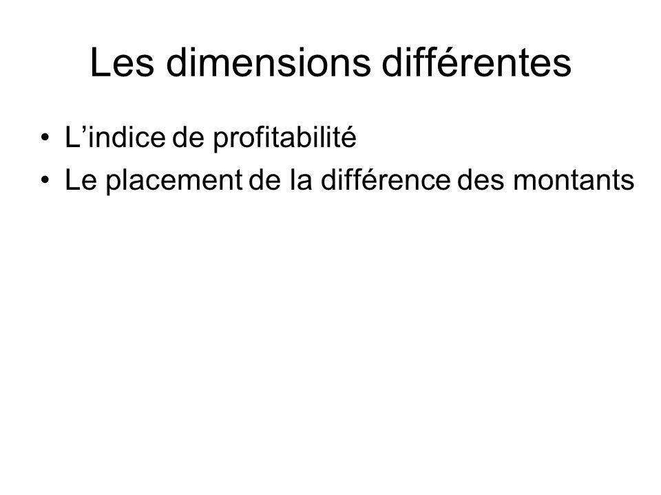 Les dimensions différentes Lindice de profitabilité Le placement de la différence des montants