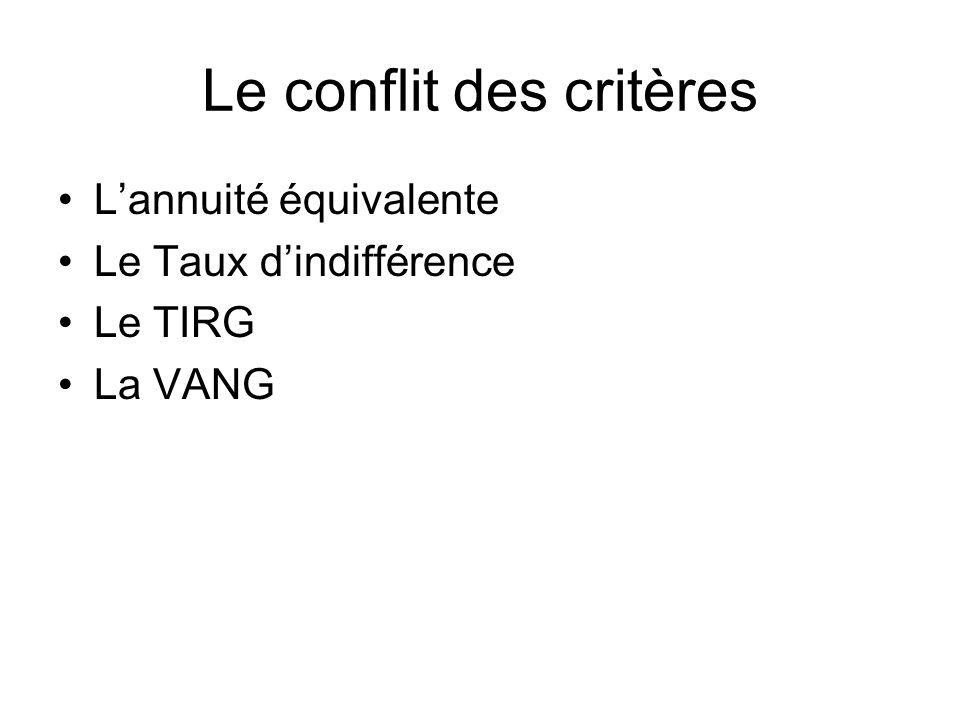 Le conflit des critères Lannuité équivalente Le Taux dindifférence Le TIRG La VANG