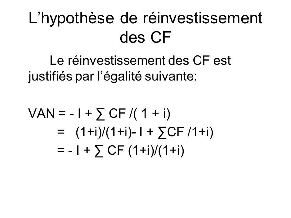 Lhypothèse de réinvestissement des CF Le réinvestissement des CF est justifiés par légalité suivante: VAN = - I + CF /( 1 + i) = (1+i)/(1+i)- I + CF /1+i) = - I + CF (1+i)/(1+i)
