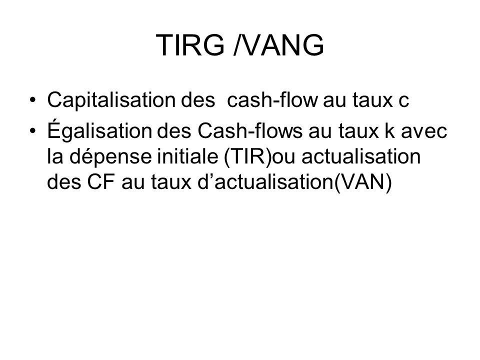 TIRG /VANG Capitalisation des cash-flow au taux c Égalisation des Cash-flows au taux k avec la dépense initiale (TIR)ou actualisation des CF au taux dactualisation(VAN)