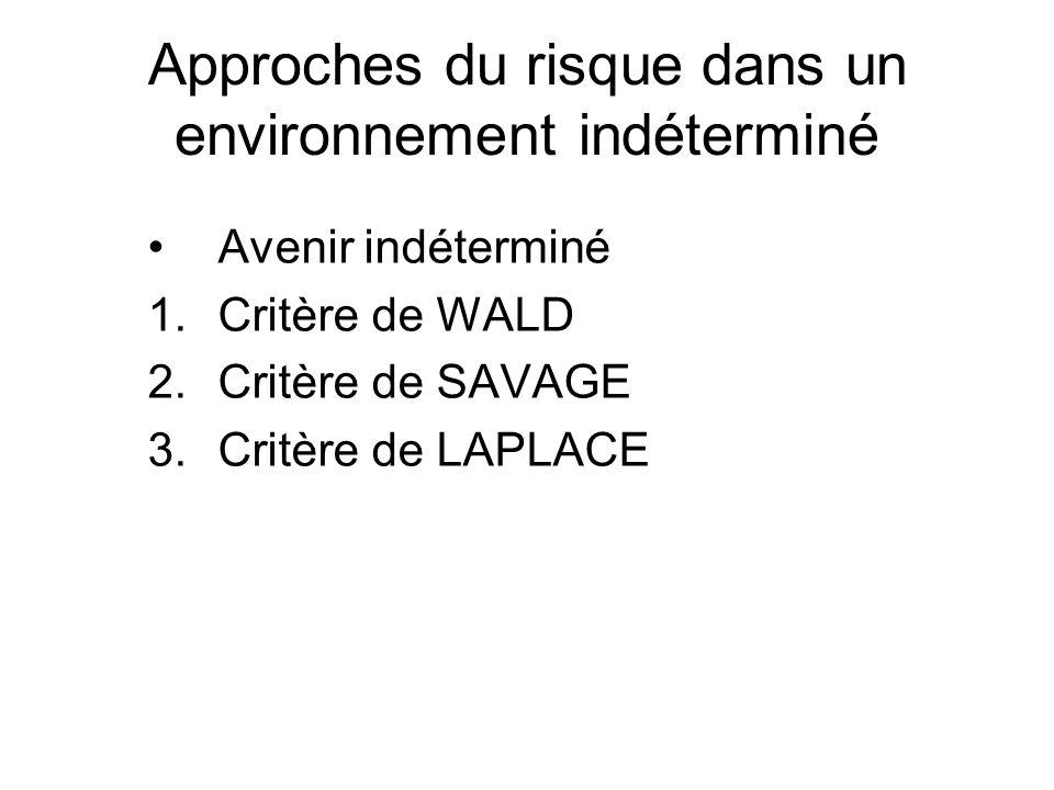 Approches du risque dans un environnement indéterminé Avenir indéterminé 1.Critère de WALD 2.Critère de SAVAGE 3.Critère de LAPLACE