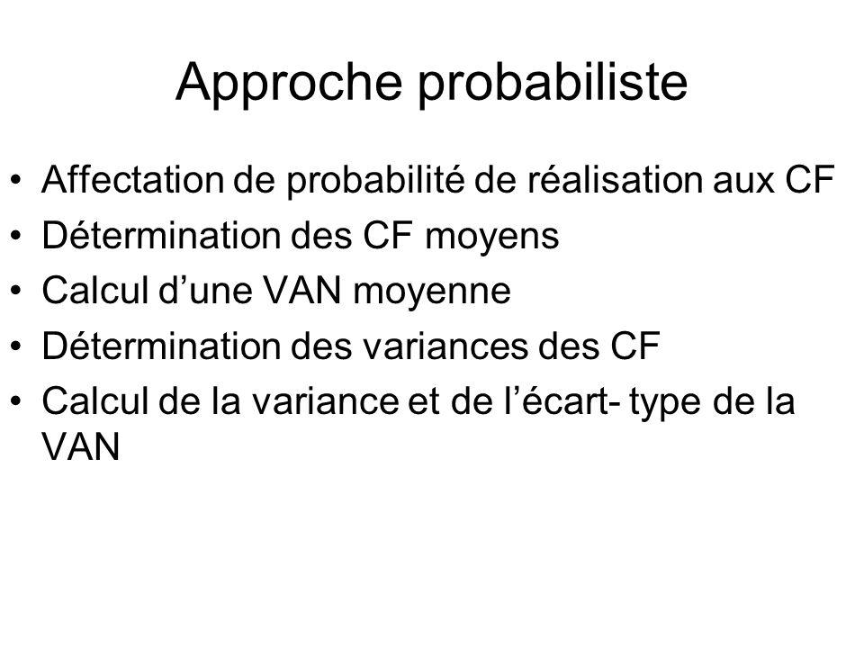 Approche probabiliste Affectation de probabilité de réalisation aux CF Détermination des CF moyens Calcul dune VAN moyenne Détermination des variances des CF Calcul de la variance et de lécart- type de la VAN