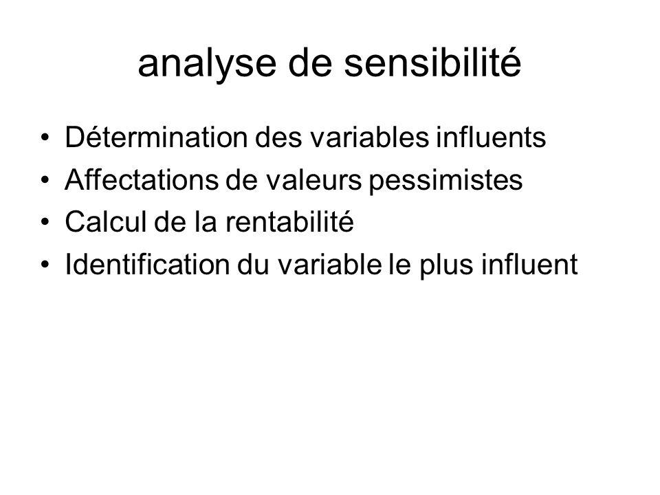 analyse de sensibilité Détermination des variables influents Affectations de valeurs pessimistes Calcul de la rentabilité Identification du variable le plus influent