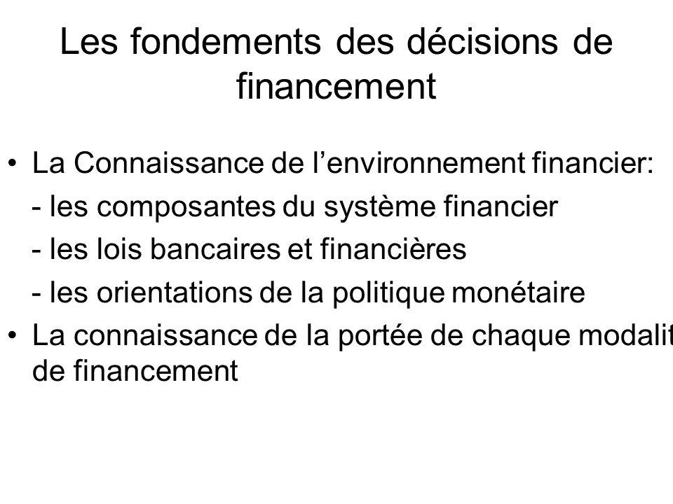 Les fondements des décisions de financement La Connaissance de lenvironnement financier: - les composantes du système financier - les lois bancaires et financières - les orientations de la politique monétaire La connaissance de la portée de chaque modalité de financement