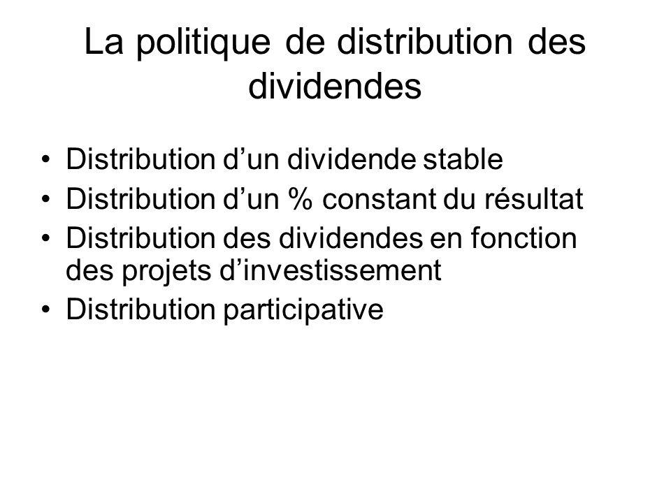 La politique de distribution des dividendes Distribution dun dividende stable Distribution dun % constant du résultat Distribution des dividendes en fonction des projets dinvestissement Distribution participative