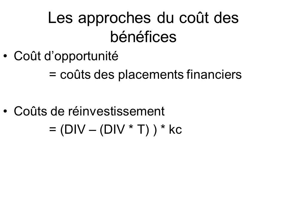 Les approches du coût des bénéfices Coût dopportunité = coûts des placements financiers Coûts de réinvestissement = (DIV – (DIV * T) ) * kc