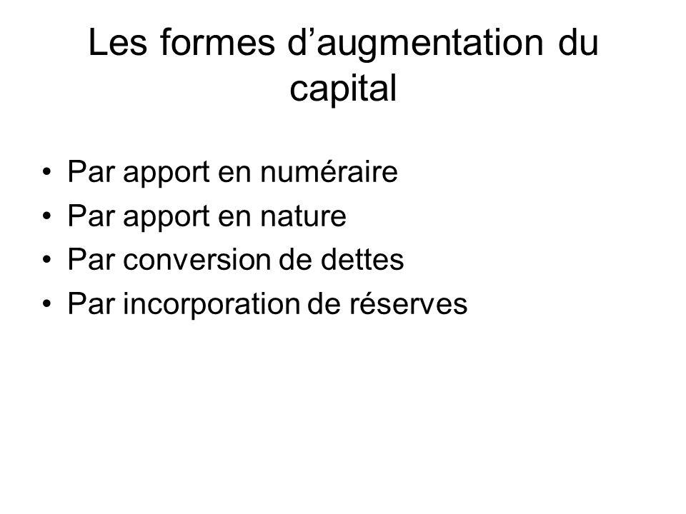 Les formes daugmentation du capital Par apport en numéraire Par apport en nature Par conversion de dettes Par incorporation de réserves