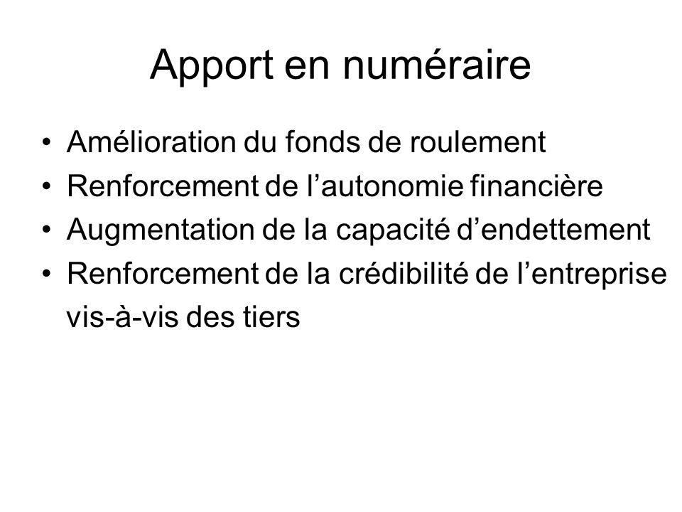 Apport en numéraire Amélioration du fonds de roulement Renforcement de lautonomie financière Augmentation de la capacité dendettement Renforcement de la crédibilité de lentreprise vis-à-vis des tiers
