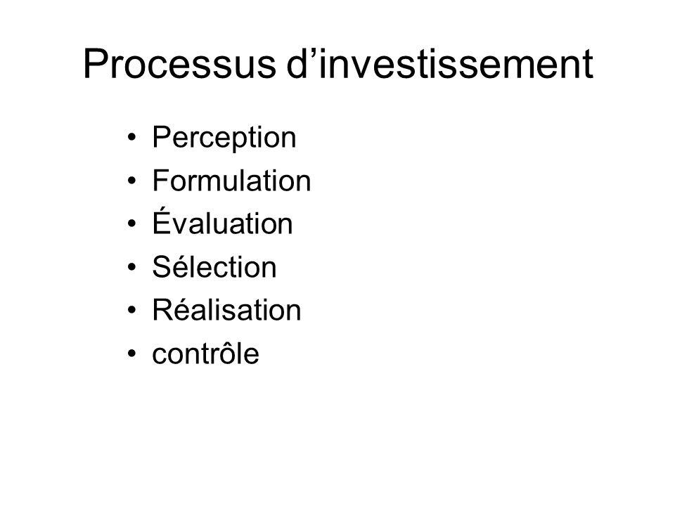 Classification classique Invest.privé / public Investi.