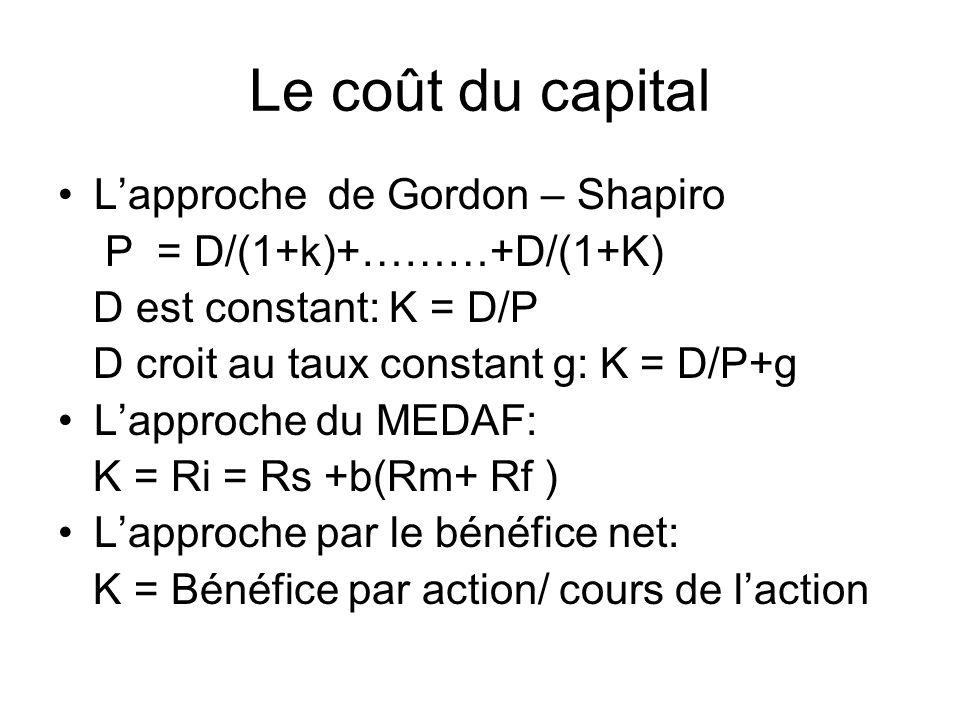 Le coût du capital Lapproche de Gordon – Shapiro P = D/(1+k)+………+D/(1+K) D est constant: K = D/P D croit au taux constant g: K = D/P+g Lapproche du MEDAF: K = Ri = Rs +b(Rm+ Rf ) Lapproche par le bénéfice net: K = Bénéfice par action/ cours de laction