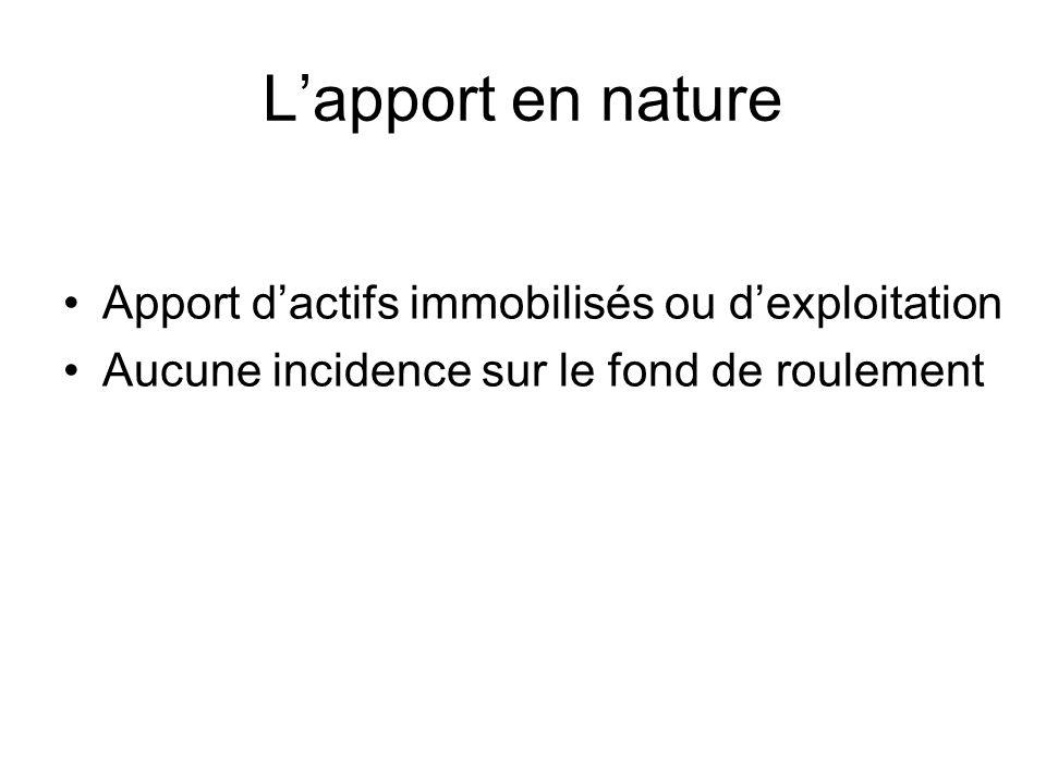 Lapport en nature Apport dactifs immobilisés ou dexploitation Aucune incidence sur le fond de roulement
