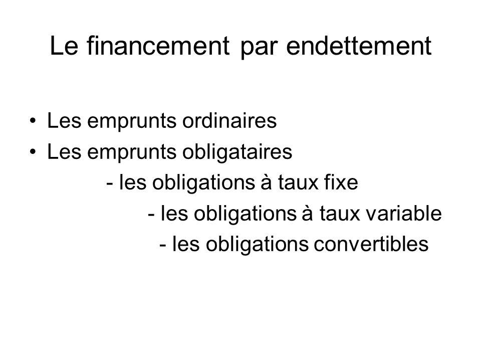 Le financement par endettement Les emprunts ordinaires Les emprunts obligataires - les obligations à taux fixe - les obligations à taux variable - les obligations convertibles