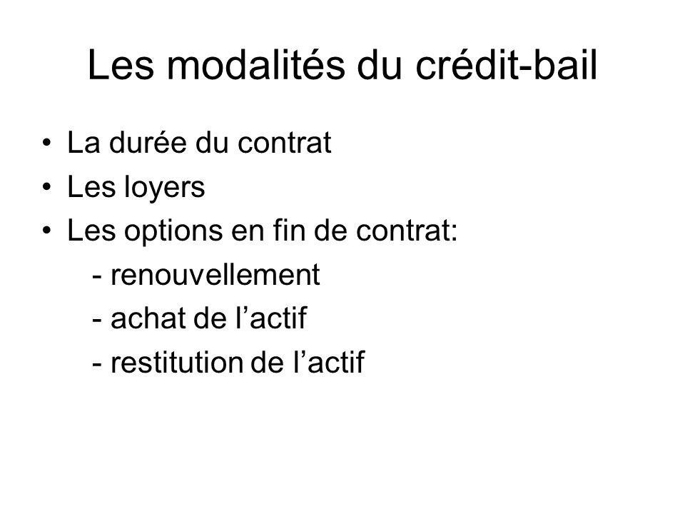 Les modalités du crédit-bail La durée du contrat Les loyers Les options en fin de contrat: - renouvellement - achat de lactif - restitution de lactif