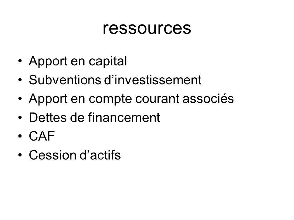 ressources Apport en capital Subventions dinvestissement Apport en compte courant associés Dettes de financement CAF Cession dactifs